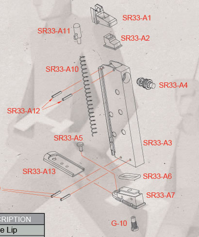 SRC SR33 Replacement Part A1 - Magazine Lip